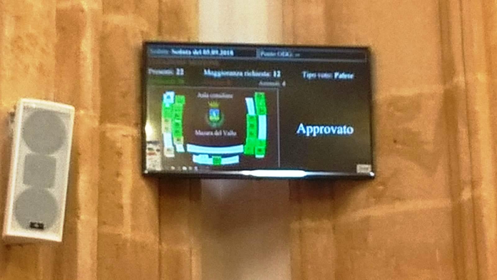 Mazara. Per la prima volta si vota in consiglio comunale con il sistema elettronico