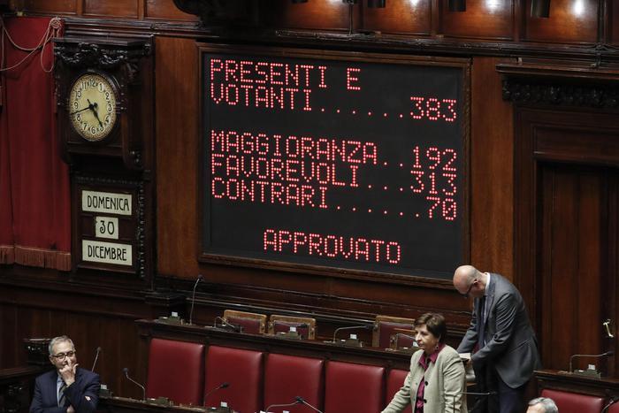 La manovra è legge. Il sì definitivo è arrivato dalla Camera con i voti a favore di M5s e Lega. I sì sono stati 313, i no 70