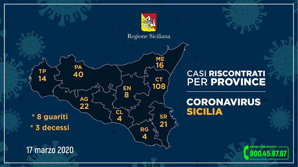 I casi di coronavirus riscontrati nelle province siciliane (dati 17 marzo)