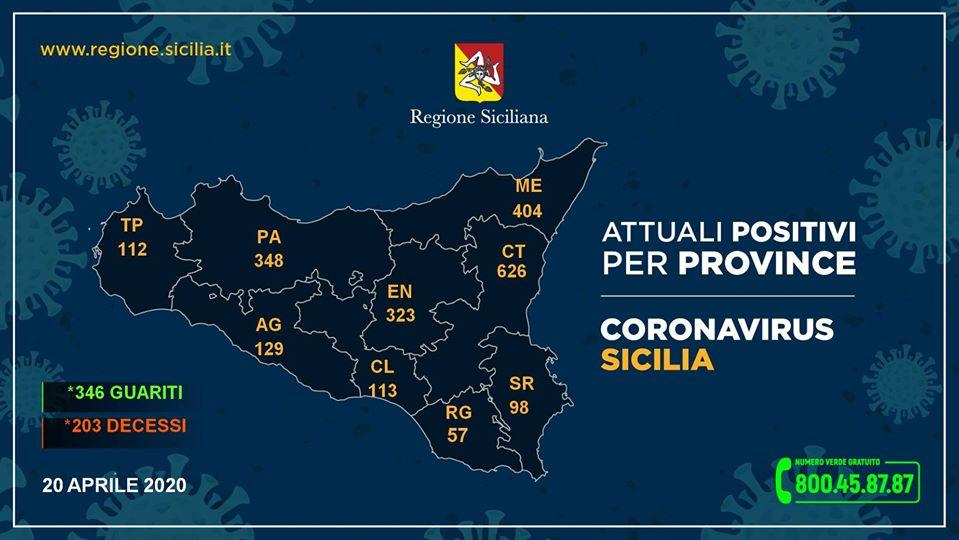 Coronavirus, i casi positivi riscontrati nelle province siciliane
