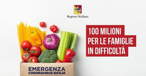 Coronavirus, Dalla Regione Siciliana ai Comuni i soldi per le famiglie in difficoltà. A Mazara oltre un milione di euro
