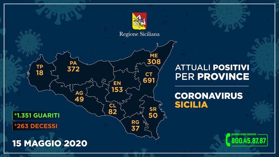 Questi i casi di Coronavirus riscontrati nelle varie province della Sicilia
