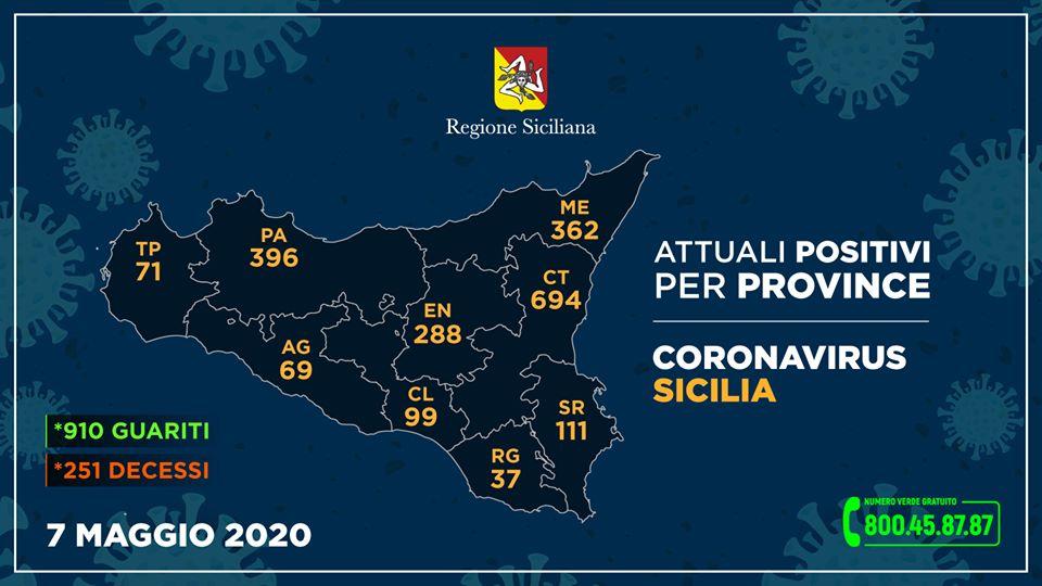 Questi i casi di Coronavirus riscontrati nelle varie province siciliane