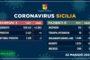 Coronavirus, in provincia di Trapani solo un positivo