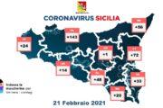 Coronavirus, il bollettino in Sicilia (21 febbraio 2021)