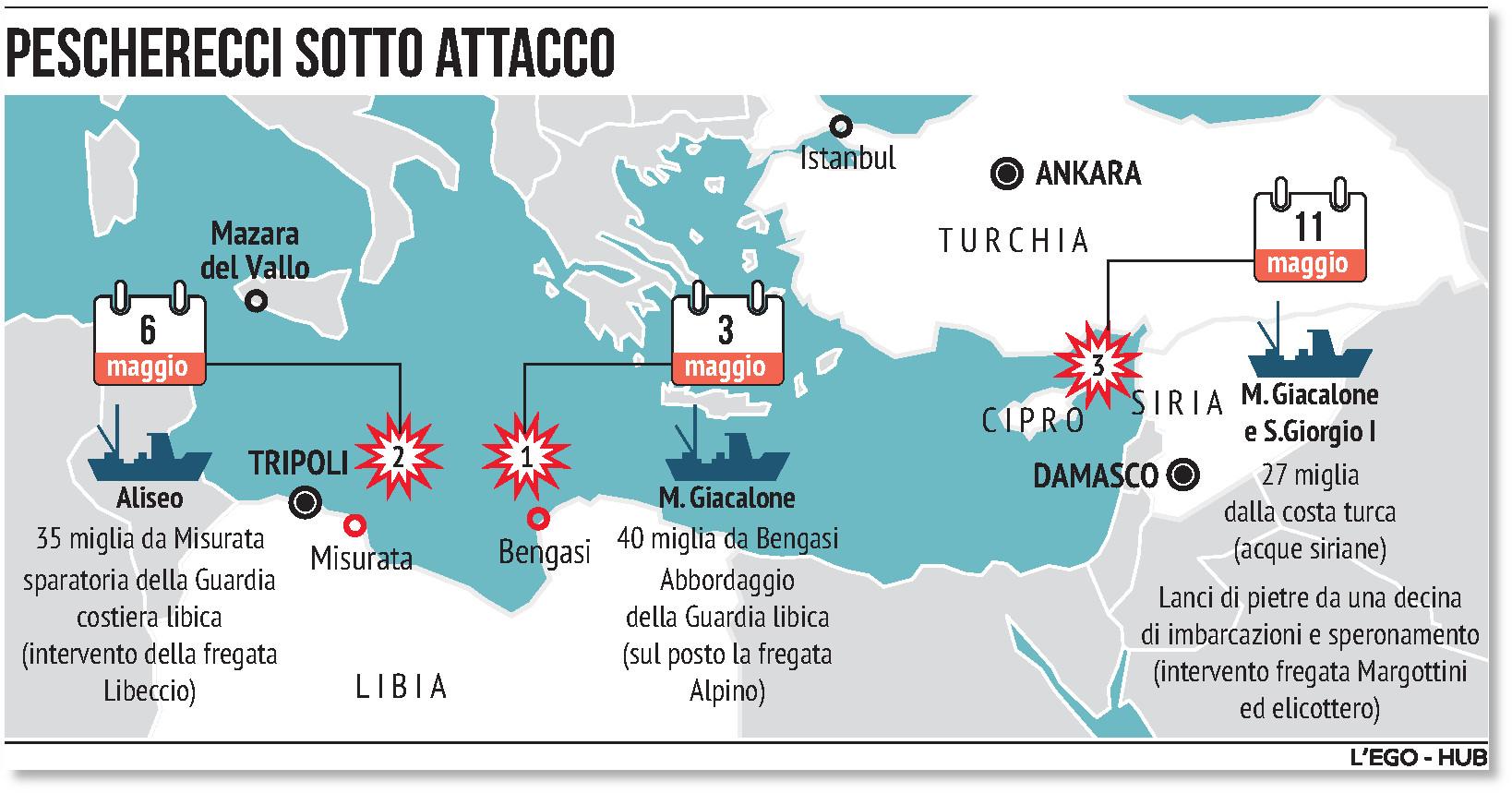 Sicilia, la guerra del pesce senza fine: i conflitti infiammano il Mediterraneo